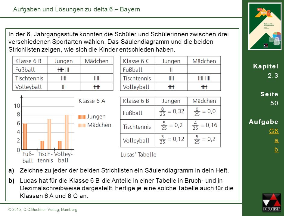 © 2015, C.C.Buchner Verlag, Bamberg Aufgaben und Lösungen zu delta 6 – Bayern Kapitel 2.3 Seite 50 Aufgabe G6 a b a) Zeichne zu jeder der beiden Strichlisten ein Säulendiagramm in dein Heft.