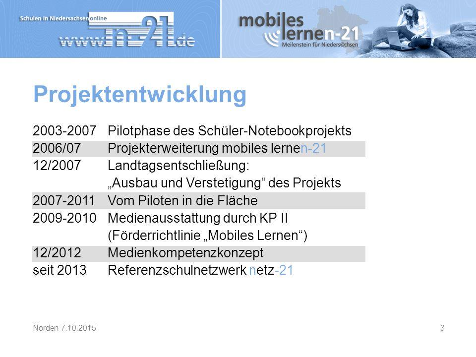 Projektentwicklung Norden 7.10.2015 3 2003-2007Pilotphase des Schüler-Notebookprojekts 2006/07Projekterweiterung mobiles lernen-21 12/2007Landtagsents