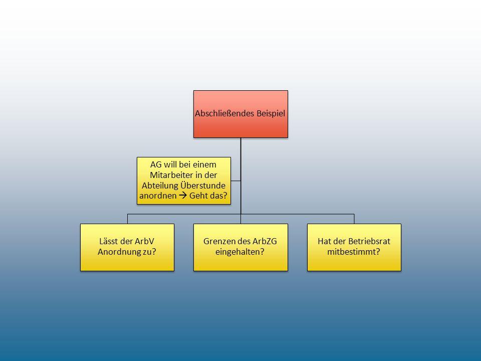 Abschließendes Beispiel Lässt der ArbV Anordnung zu? Grenzen des ArbZG eingehalten? Hat der Betriebsrat mitbestimmt? AG will bei einem Mitarbeiter in
