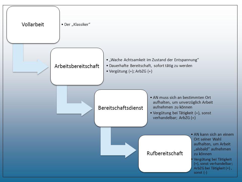 Abschließendes Beispiel Lässt der ArbV Anordnung zu.