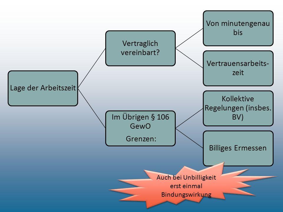Überstunden Nur aus § 106 GewO (-) Anordnungsbefugnis aus ArbV, BV oder TV Bei ArbV Problem der Bestimmtheit  § 307 BGB.
