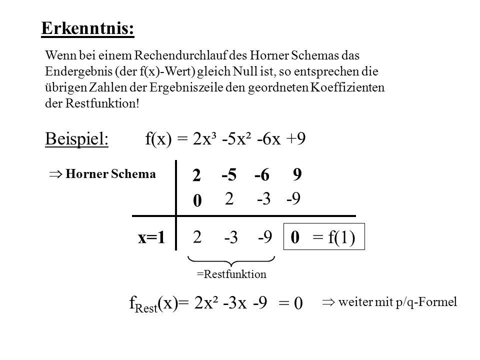 Zusammenfassung: Wenn man die Nullstellen von Funktionen dritter und höherer Ordnung bestimmen möchte, ist folgendes Vorgehen sinnvoll: 1) 1.Nullstelle raten: f(x) = 2x³ -5x² -6x +9 Beispiel:  x 1 =1  f(1) =0 Als zweiten Schritt kann man sich nun entscheiden, ob man Polynomdivision oder das Horner Schema nutzen möchte: 2a) Polynomdivisionoder2b) Horner Schema (2x³ -5x² -6x +9): (x-1)= 2x² -(2x³-2x²) -3x² -6x -3x -(3x² +3x) -9x +9 -9 -(9x +9) 0 f Rest (x) 2 -5 -6 9 0 x=1 2 2 -3 -9 0= f(1) f Rest (x)= 2x² -3x -9 = 3) Die beiden weiteren Nullstellen mit der Restfunktion f Rest (x) z.B.