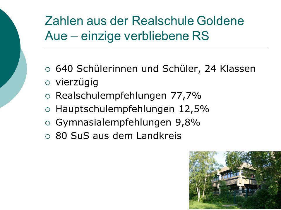 Zahlen aus der Realschule Goldene Aue – einzige verbliebene RS  640 Schülerinnen und Schüler, 24 Klassen  vierzügig  Realschulempfehlungen 77,7% 