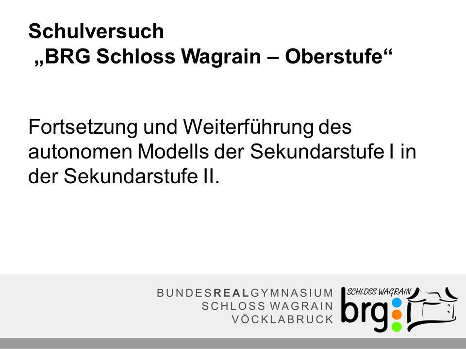 """Schulversuch """"BRG Schloss Wagrain – Oberstufe"""" Fortsetzung und Weiterführung des autonomen Modells der Sekundarstufe I in der Sekundarstufe II."""