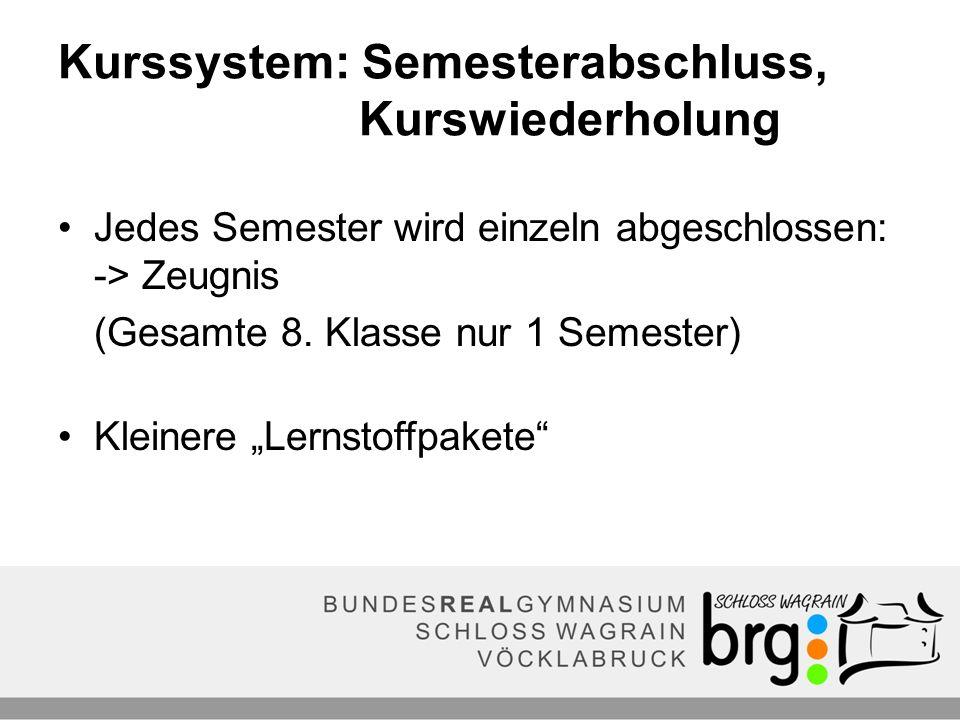 """Kurssystem: Semesterabschluss, Kurswiederholung Jedes Semester wird einzeln abgeschlossen: -> Zeugnis (Gesamte 8. Klasse nur 1 Semester) Kleinere """"Ler"""