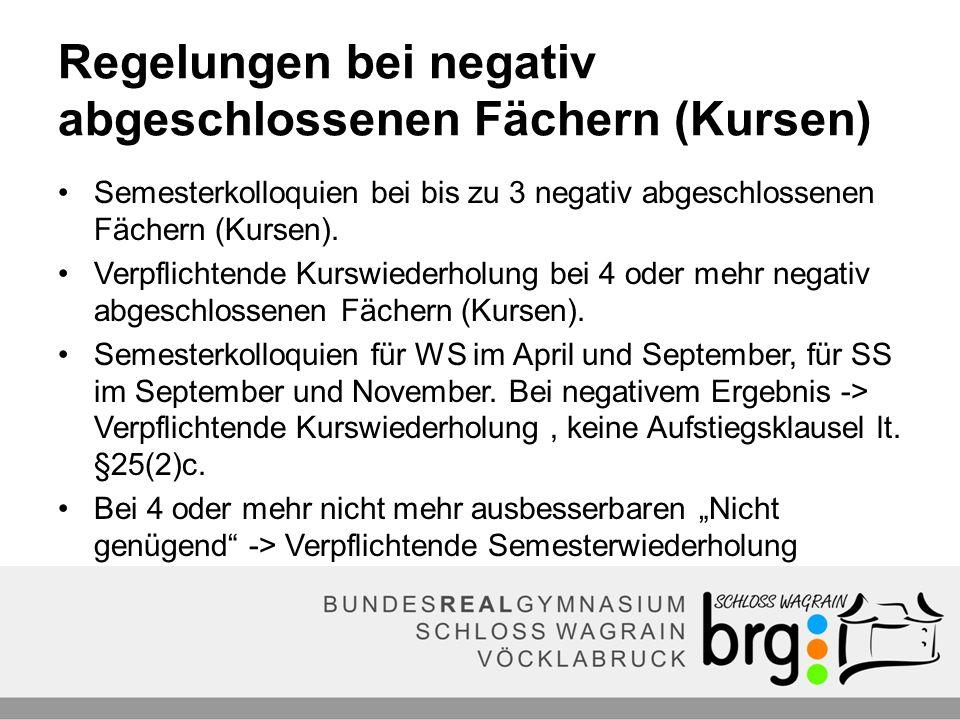 Regelungen bei negativ abgeschlossenen Fächern (Kursen) Semesterkolloquien bei bis zu 3 negativ abgeschlossenen Fächern (Kursen).