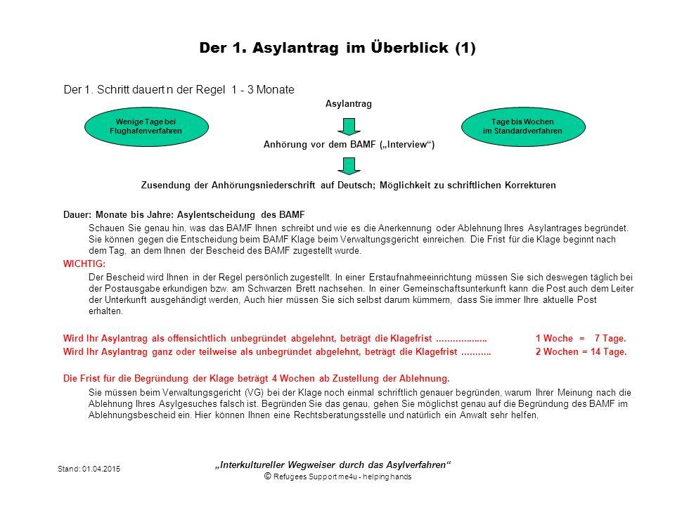"""Stand: 01.04.2015 """"Interkultureller Wegweiser durch das Asylverfahren"""" © Refugees Support me4u - helping hands Der 1. Asylantrag im Überblick (1) Der"""