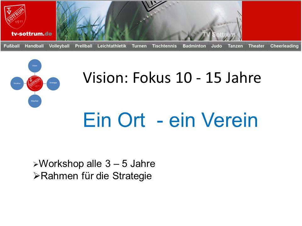 Vision: Fokus 10 - 15 Jahre Ein Ort - ein Verein  Workshop alle 3 – 5 Jahre  Rahmen für die Strategie