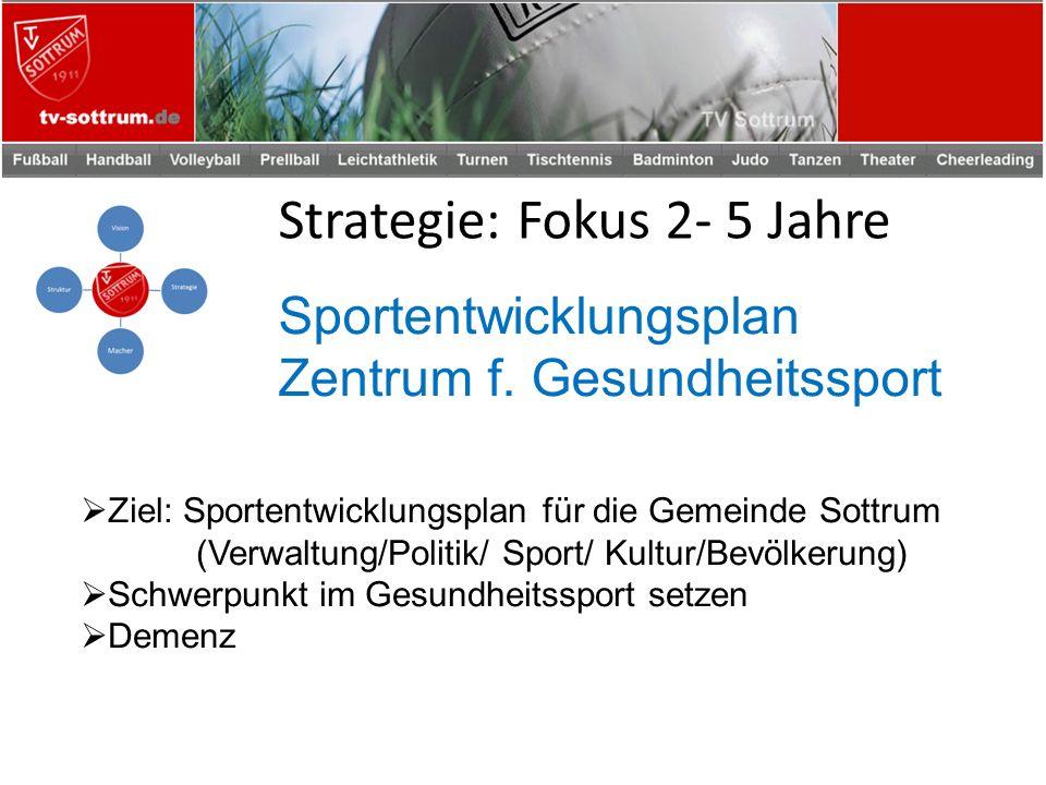 Strategie: Fokus 2- 5 Jahre Sportentwicklungsplan Zentrum f.