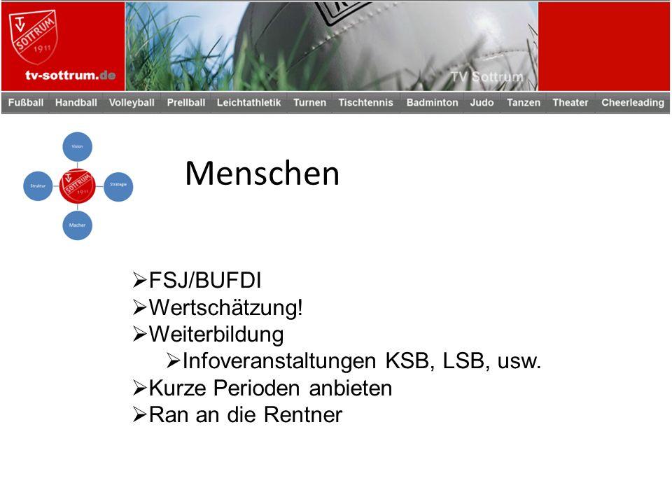 Menschen  FSJ/BUFDI  Wertschätzung.  Weiterbildung  Infoveranstaltungen KSB, LSB, usw.