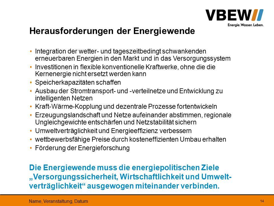 Integration der wetter- und tageszeitbedingt schwankenden erneuerbaren Energien in den Markt und in das Versorgungssystem Investitionen in flexible ko