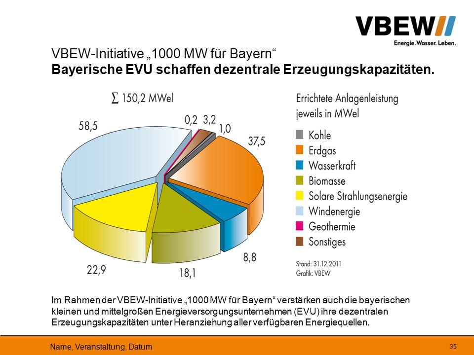 """35 VBEW-Initiative """"1000 MW für Bayern"""" Bayerische EVU schaffen dezentrale Erzeugungskapazitäten. Im Rahmen der VBEW-Initiative """"1000 MW für Bayern"""" v"""
