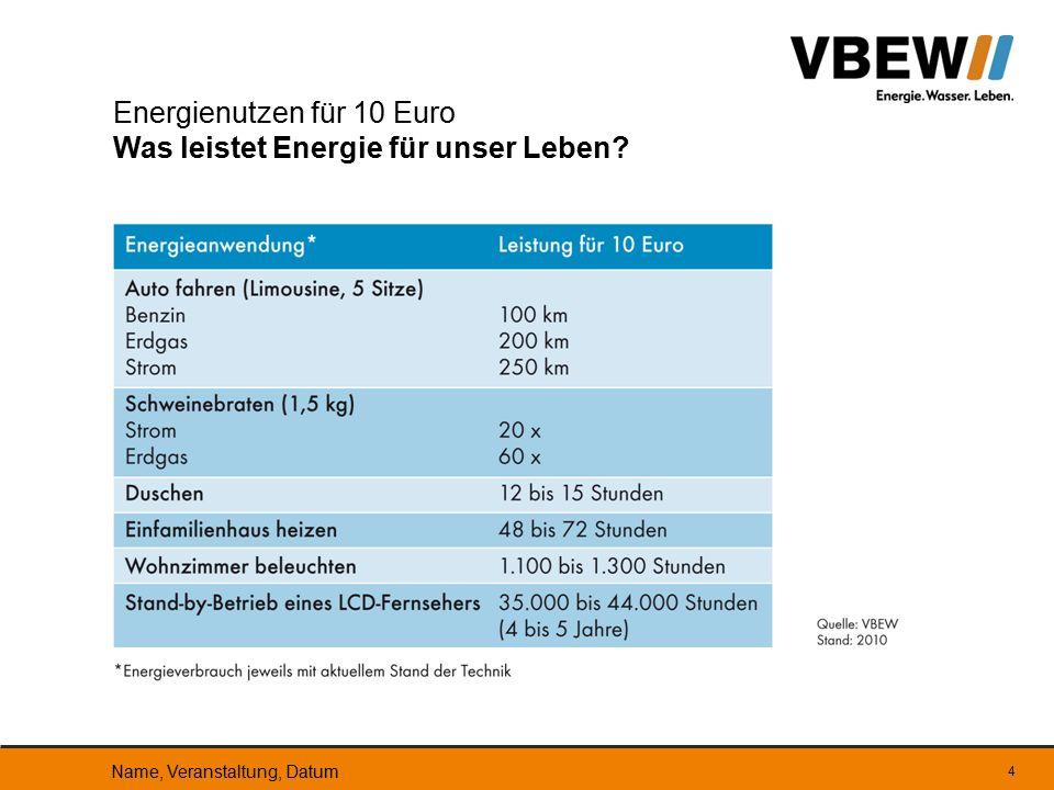 Energienutzen für 10 Euro Was leistet Energie für unser Leben? Name, Veranstaltung, Datum 4