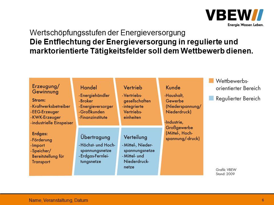 6 Wertschöpfungsstufen der Energieversorgung Die Entflechtung der Energieversorgung in regulierte und marktorientierte Tätigkeitsfelder soll dem Wettb