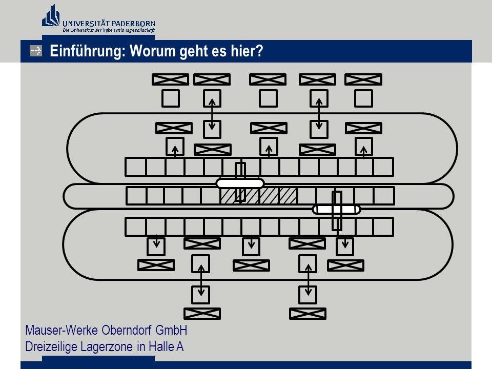 Einführung: Worum geht es hier? Mauser-Werke Oberndorf GmbH Dreizeilige Lagerzone in Halle A