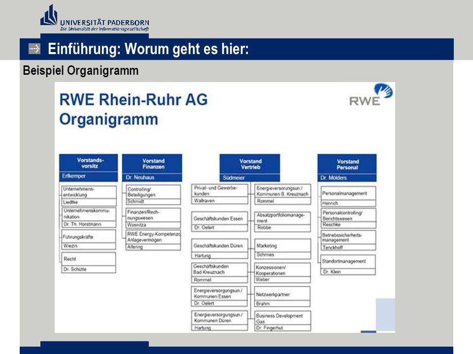 Beispiel Organigramm