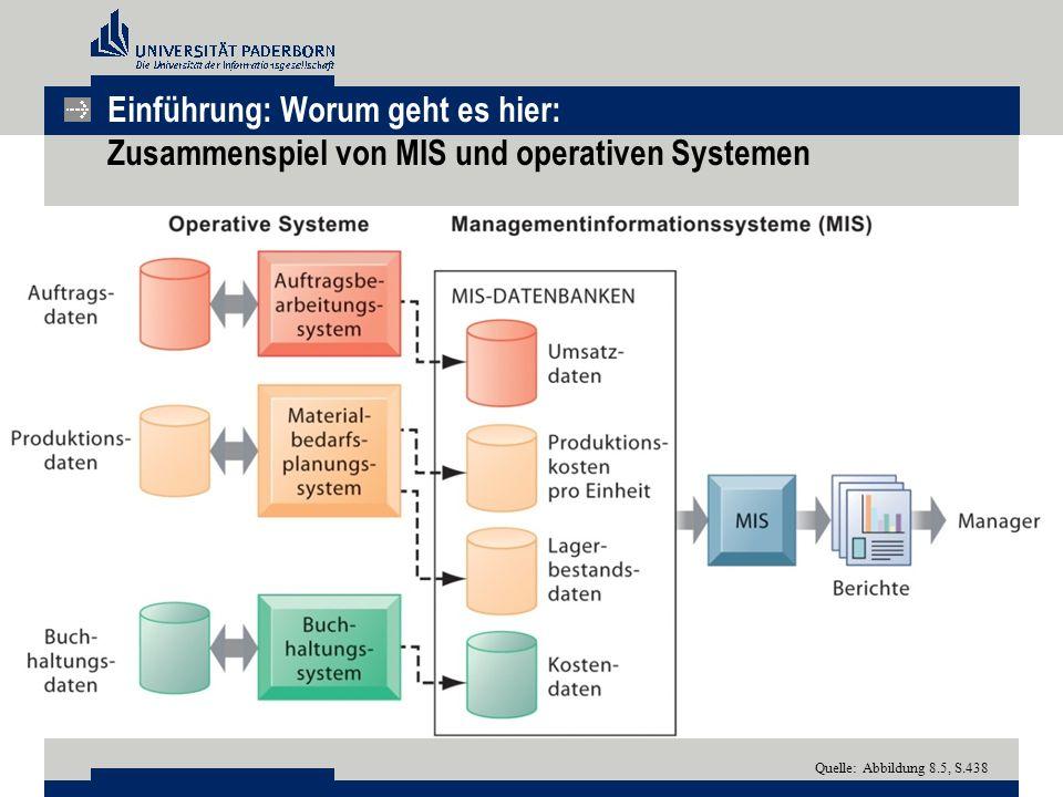 Einführung: Worum geht es hier: Zusammenspiel von MIS und operativen Systemen Quelle: Abbildung 8.5, S.438