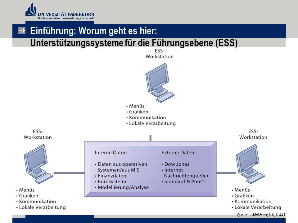 Einführung: Worum geht es hier: Unterstützungssysteme für die Führungsebene (ESS) Quelle: Abbildung 8.8, S.441