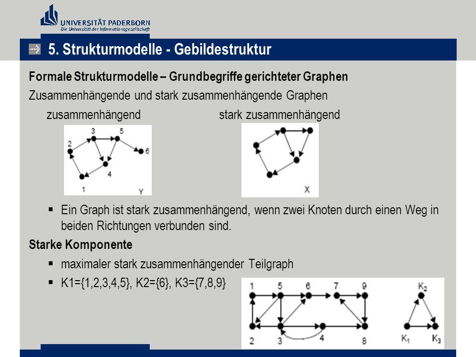 Formale Strukturmodelle – Grundbegriffe gerichteter Graphen Zusammenhängende und stark zusammenhängende Graphen zusammenhängend stark zusammenhängend  Ein Graph ist stark zusammenhängend, wenn zwei Knoten durch einen Weg in beiden Richtungen verbunden sind.