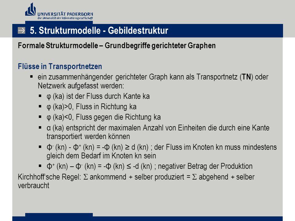 Formale Strukturmodelle – Grundbegriffe gerichteter Graphen Flüsse in Transportnetzen  ein zusammenhängender gerichteter Graph kann als Transportnetz