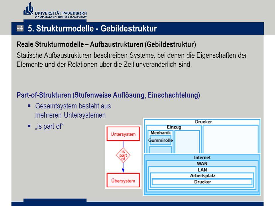Reale Strukturmodelle – Aufbaustrukturen (Gebildestruktur) Statische Aufbaustrukturen beschreiben Systeme, bei denen die Eigenschaften der Elemente und der Relationen über die Zeit unveränderlich sind.