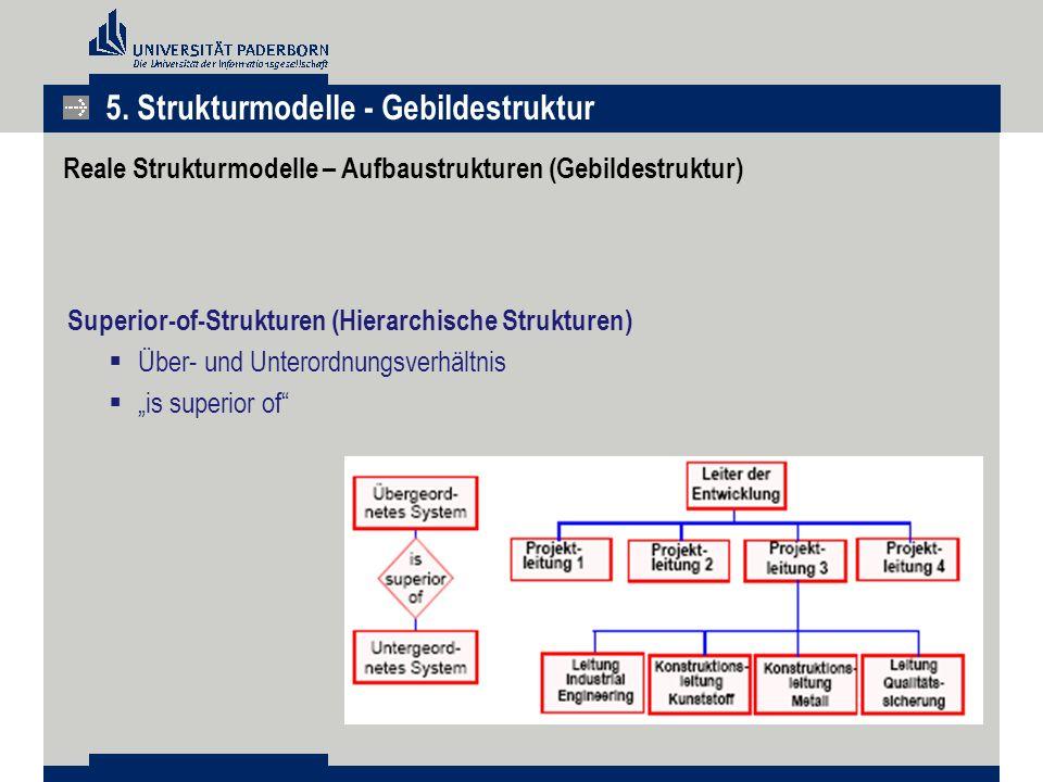 """Reale Strukturmodelle – Aufbaustrukturen (Gebildestruktur) Superior-of-Strukturen (Hierarchische Strukturen)  Über- und Unterordnungsverhältnis  """"is superior of 5."""