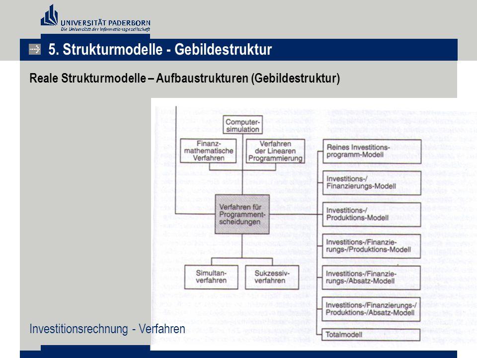 5. Strukturmodelle - Gebildestruktur Reale Strukturmodelle – Aufbaustrukturen (Gebildestruktur) Investitionsrechnung - Verfahren