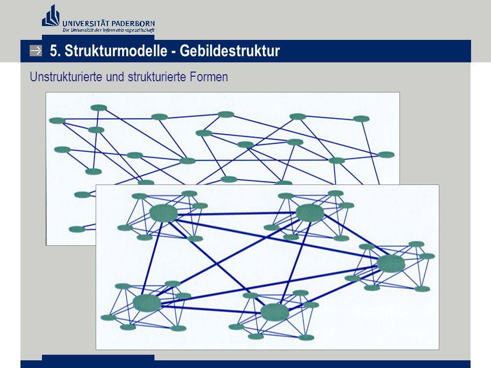 Unstrukturierte und strukturierte Formen 5. Strukturmodelle - Gebildestruktur