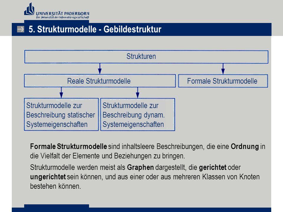 Formale Strukturmodelle sind inhaltsleere Beschreibungen, die eine Ordnung in die Vielfalt der Elemente und Beziehungen zu bringen.