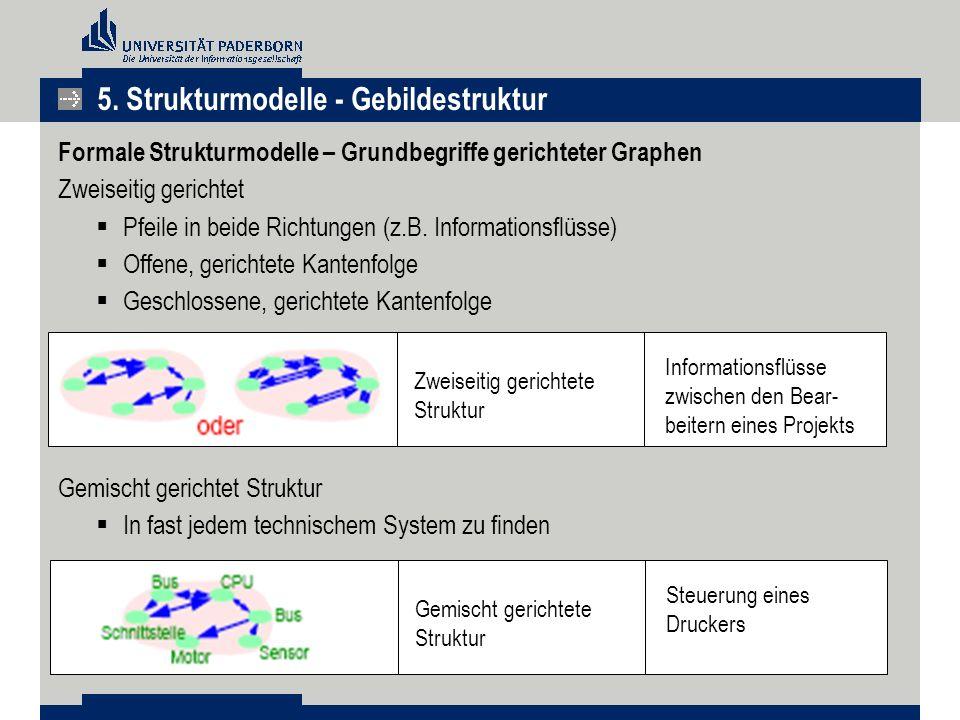 Zweiseitig gerichtete Struktur Informationsflüsse zwischen den Bear- beitern eines Projekts Formale Strukturmodelle – Grundbegriffe gerichteter Graphen Zweiseitig gerichtet  Pfeile in beide Richtungen (z.B.