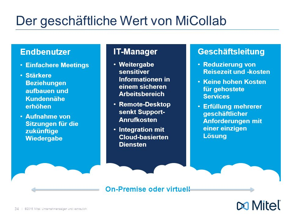   ©2015 Mitel. Unternehmenseigen und vertraulich. Endbenutzer Einfachere Meetings Stärkere Beziehungen aufbauen und Kundennähe erhöhen Aufnahme von Si
