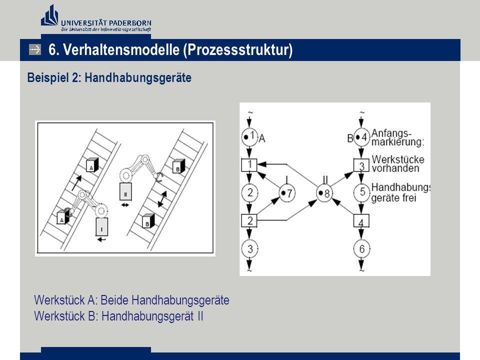 Beispiel 2: Handhabungsgeräte Werkstück A: Beide Handhabungsgeräte Werkstück B: Handhabungsgerät II 6. Verhaltensmodelle (Prozessstruktur)