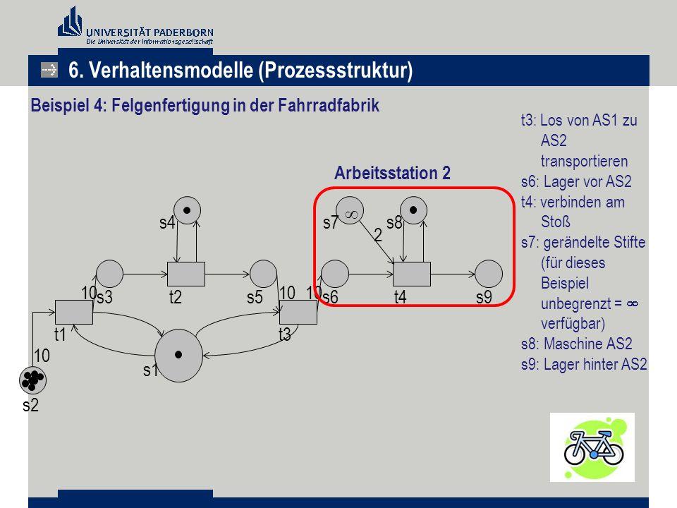 t3: Los von AS1 zu AS2 transportieren s6: Lager vor AS2 t4: verbinden am Stoß s7: gerändelte Stifte (für dieses Beispiel unbegrenzt =  verfügbar) s8: