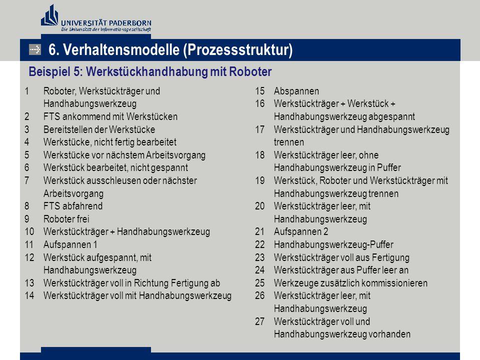 6. Verhaltensmodelle (Prozessstruktur) Beispiel 5: Werkstückhandhabung mit Roboter 1Roboter, Werkstückträger und Handhabungswerkzeug 2FTS ankommend mi