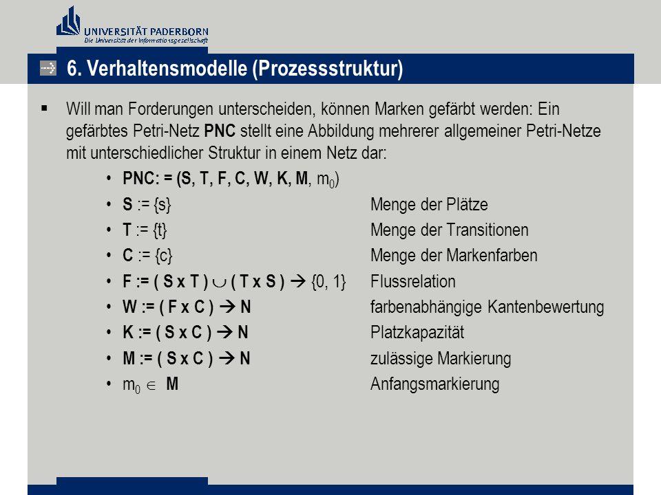  Will man Forderungen unterscheiden, können Marken gefärbt werden: Ein gefärbtes Petri-Netz PNC stellt eine Abbildung mehrerer allgemeiner Petri-Netz
