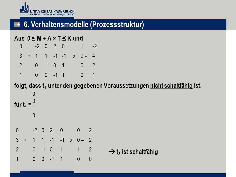 Aus 0 ≤ M + A × T ≤ K und folgt, dass t 1 unter den gegebenen Voraussetzungen nicht schaltfähig ist. für t 3 =  t 3 ist schaltfähig 0-20201 3+11-1 x0