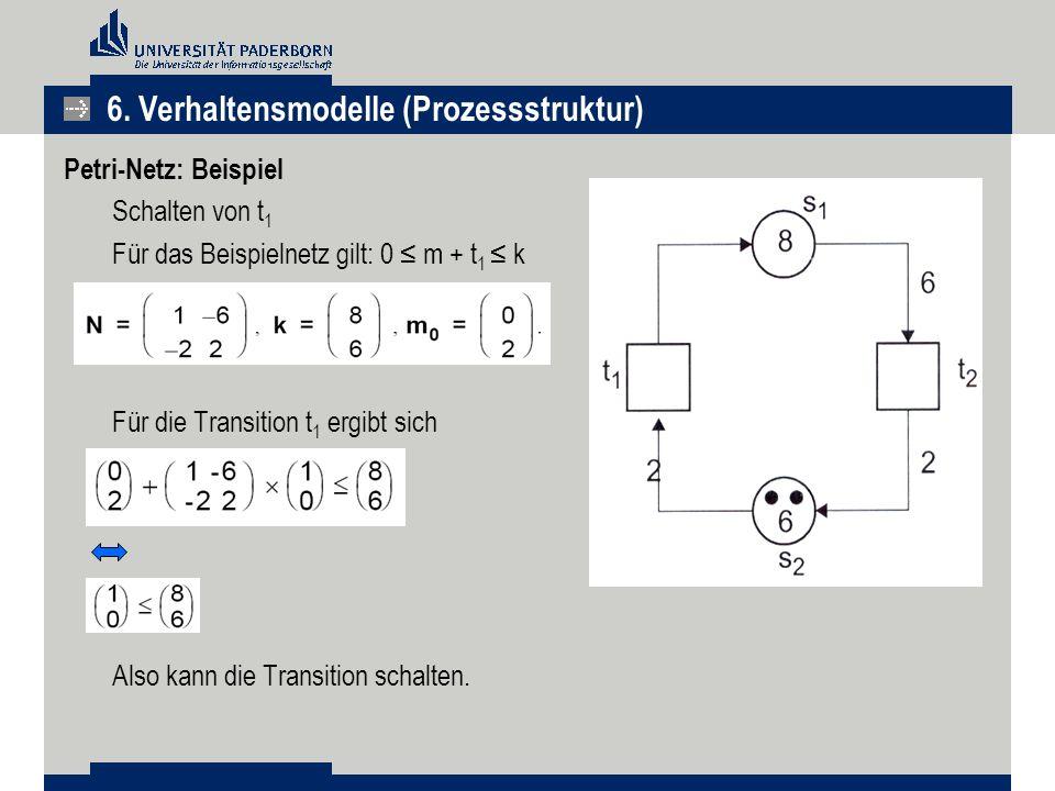 Petri-Netz: Beispiel Schalten von t 1 Für das Beispielnetz gilt: 0 ≤ m + t 1 ≤ k Für die Transition t 1 ergibt sich Also kann die Transition schalten.