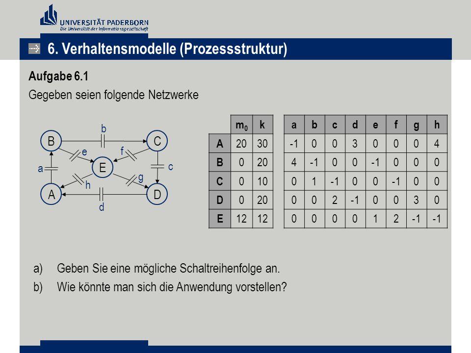 Aufgabe 6.1 Gegeben seien folgende Netzwerke 6. Verhaltensmodelle (Prozessstruktur) a)Geben Sie eine mögliche Schaltreihenfolge an. b)Wie könnte man s
