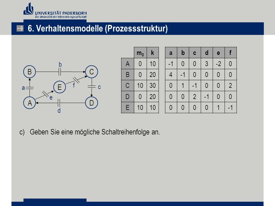 6. Verhaltensmodelle (Prozessstruktur) c) Geben Sie eine mögliche Schaltreihenfolge an. B C E AD b c f a e d m0m0 kabcdef A010003-20 B02040000 C103001