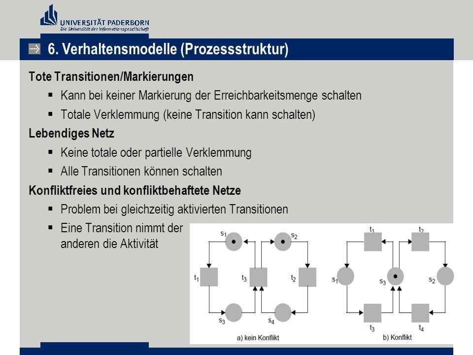 Tote Transitionen/Markierungen  Kann bei keiner Markierung der Erreichbarkeitsmenge schalten  Totale Verklemmung (keine Transition kann schalten) Le