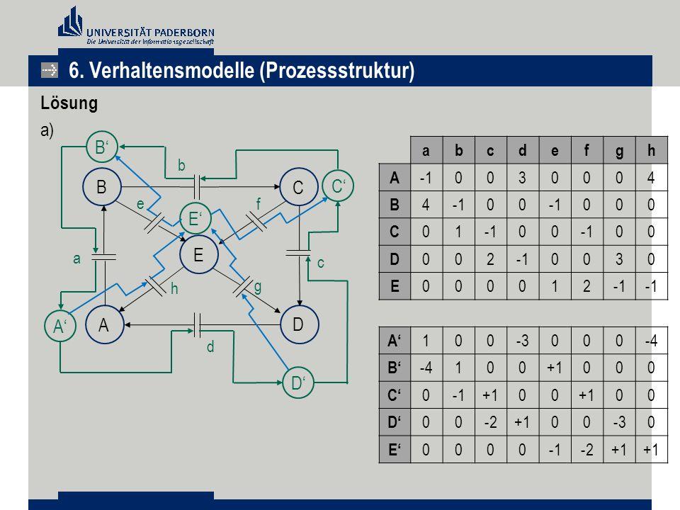 Lösung a) 6. Verhaltensmodelle (Prozessstruktur) B E f g h a e C A D E' C' D' A' B' b c d abcdefgh A 0030004 B 4 00 000 C 01 00 00 D 002 0030 E 000012