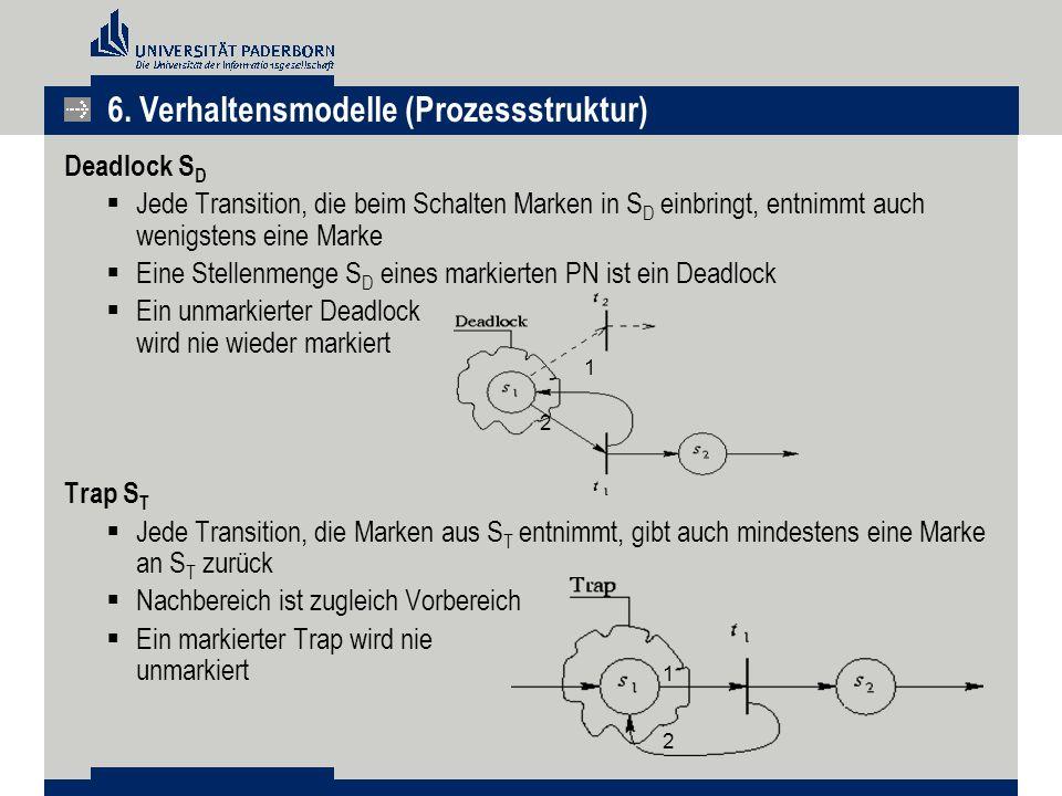 Deadlock S D  Jede Transition, die beim Schalten Marken in S D einbringt, entnimmt auch wenigstens eine Marke  Eine Stellenmenge S D eines markierte