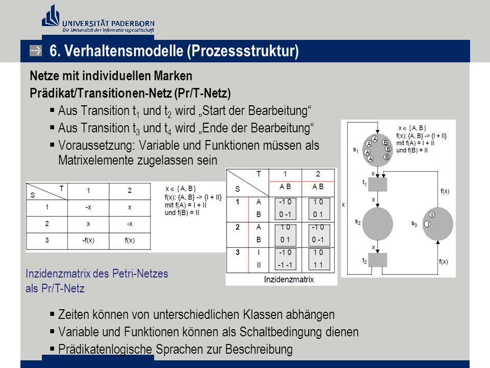 """Netze mit individuellen Marken Prädikat/Transitionen-Netz (Pr/T-Netz)  Aus Transition t 1 und t 2 wird """"Start der Bearbeitung""""  Aus Transition t 3 u"""