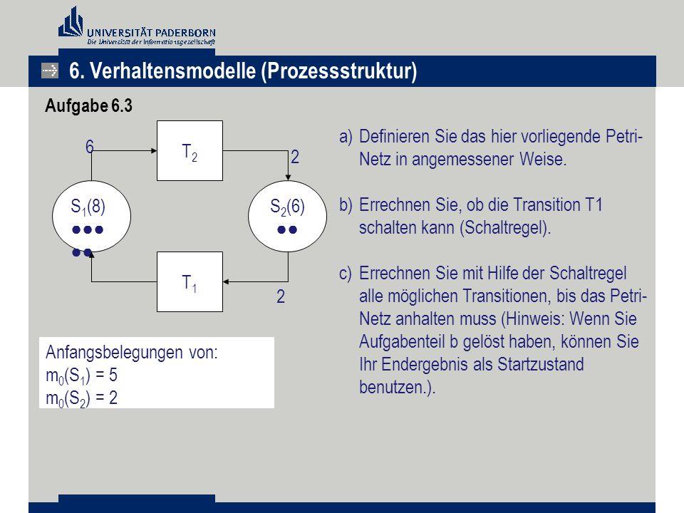 S 1 (8) ●●● ●● T2T2 T1T1 S 2 (6) ●● 6 2 2 Anfangsbelegungen von: m 0 (S 1 ) = 5 m 0 (S 2 ) = 2 a)Definieren Sie das hier vorliegende Petri- Netz in an
