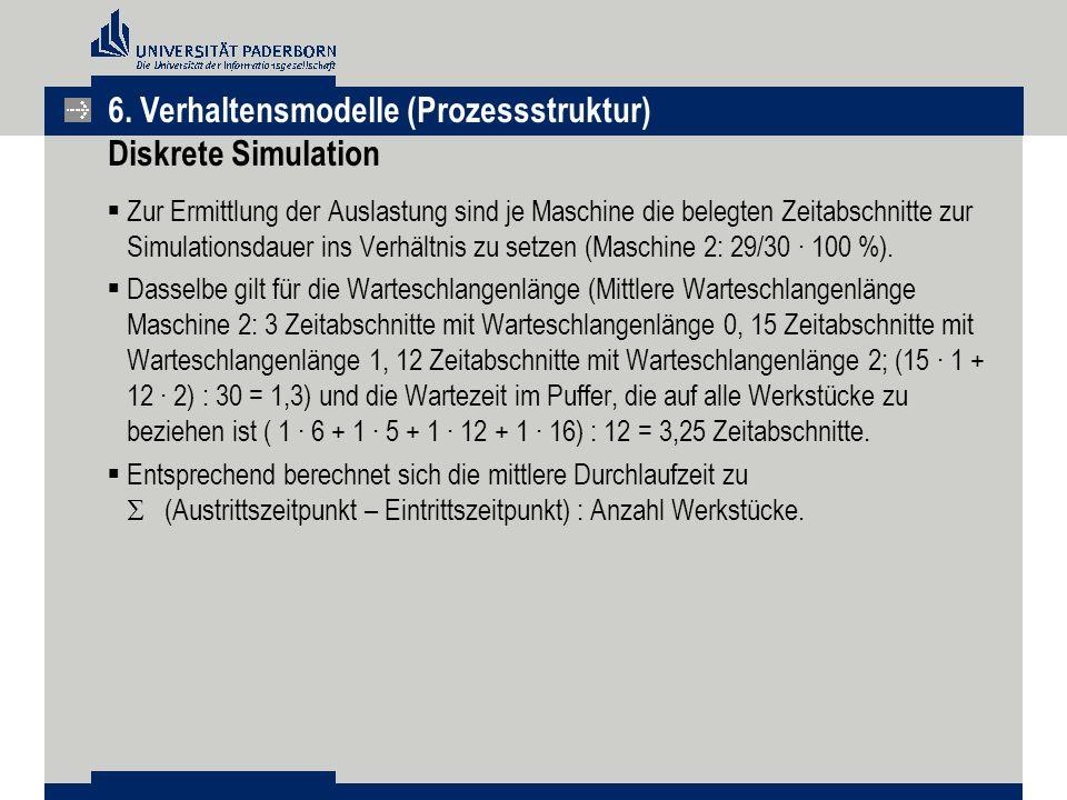  Zur Ermittlung der Auslastung sind je Maschine die belegten Zeitabschnitte zur Simulationsdauer ins Verhältnis zu setzen (Maschine 2: 29/30 ∙ 100 %)