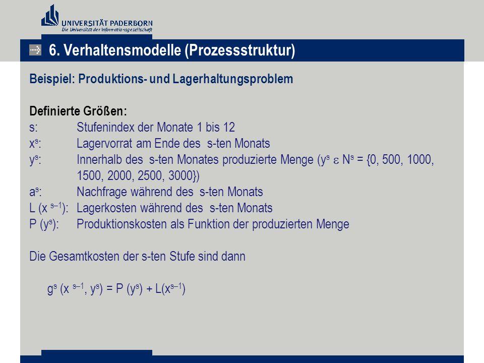 Beispiel: Produktions- und Lagerhaltungsproblem Definierte Größen: s:Stufenindex der Monate 1 bis 12 x s :Lagervorrat am Ende des s-ten Monats y s :In