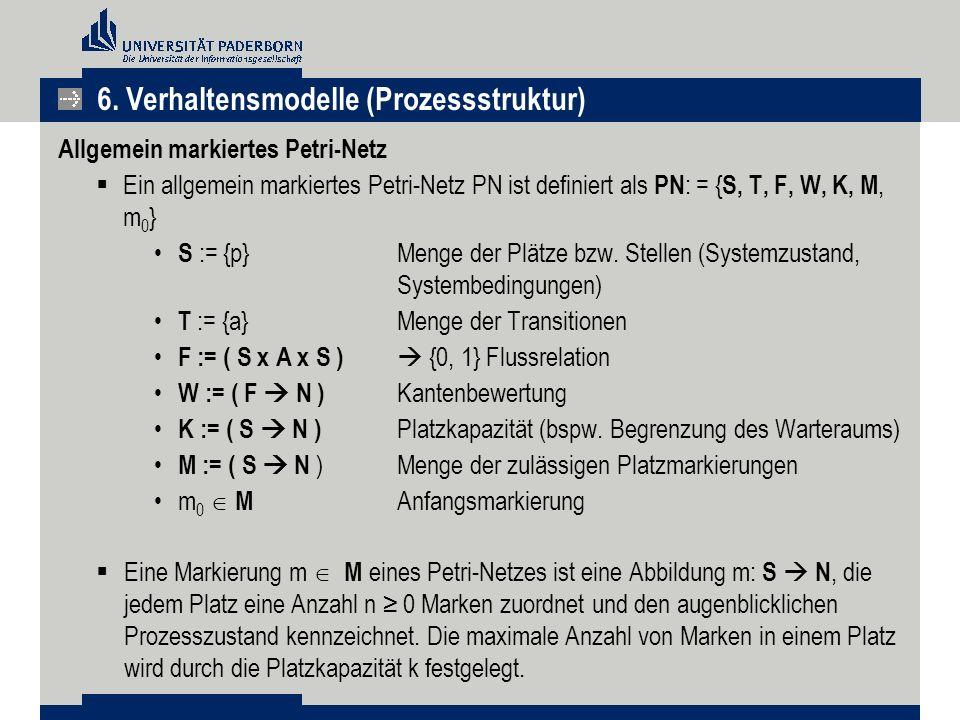 Allgemein markiertes Petri-Netz  Ein allgemein markiertes Petri-Netz PN ist definiert als PN : = { S, T, F, W, K, M, m 0 } S := {p} Menge der Plätze