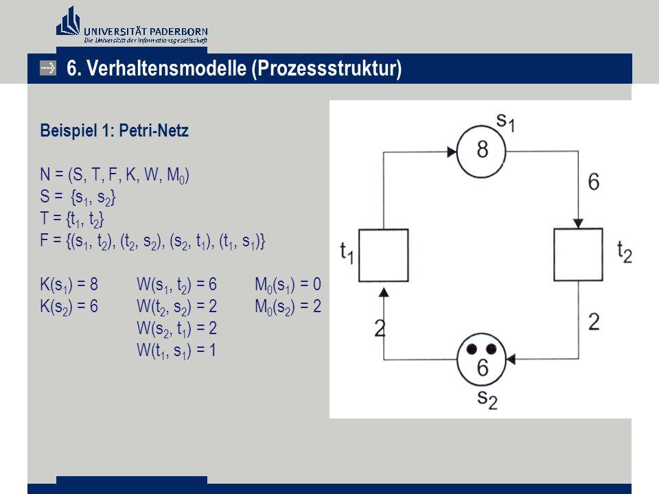 Beispiel 1: Petri-Netz N = (S, T, F, K, W, M 0 ) S = {s 1, s 2 } T = {t 1, t 2 } F = {(s 1, t 2 ), (t 2, s 2 ), (s 2, t 1 ), (t 1, s 1 )} K(s 1 ) = 8W