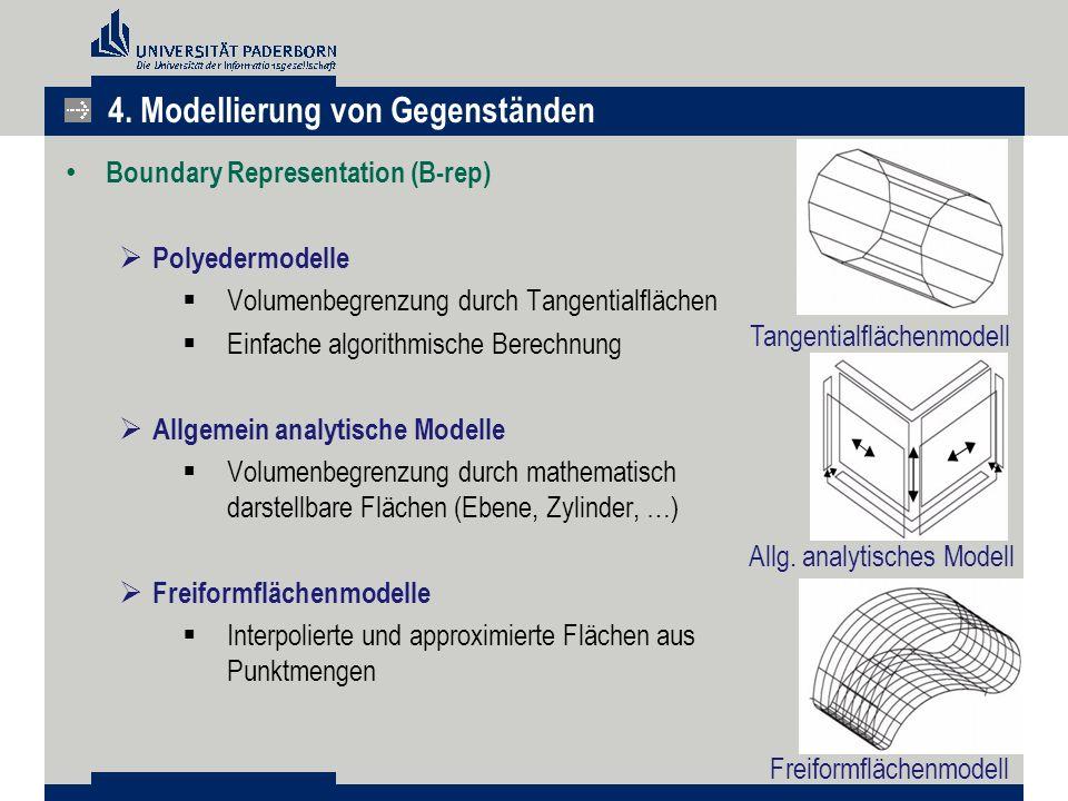 Boundary Representation (B-rep)  Polyedermodelle  Volumenbegrenzung durch Tangentialflächen  Einfache algorithmische Berechnung  Allgemein analyti