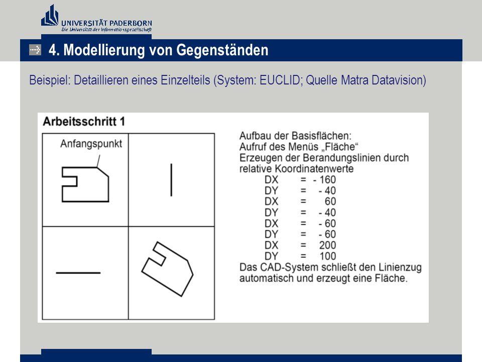 Beispiel: Detaillieren eines Einzelteils (System: EUCLID; Quelle Matra Datavision) 4. Modellierung von Gegenständen
